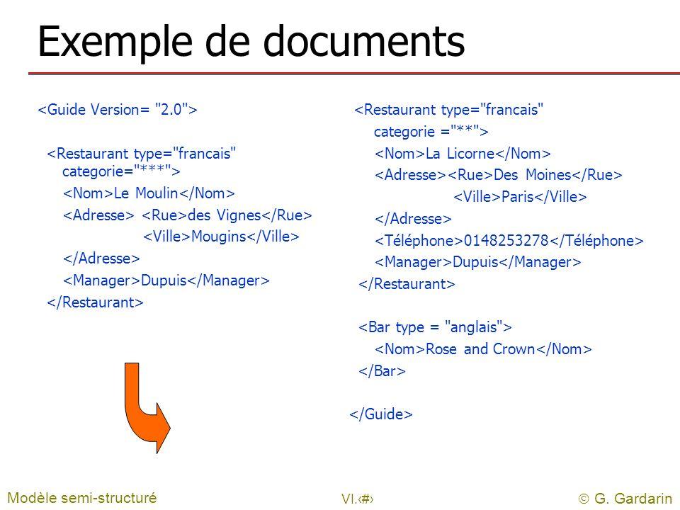 G. Gardarin VI.5 Exemple de documents Le Moulin des Vignes Mougins Dupuis <Restaurant type=