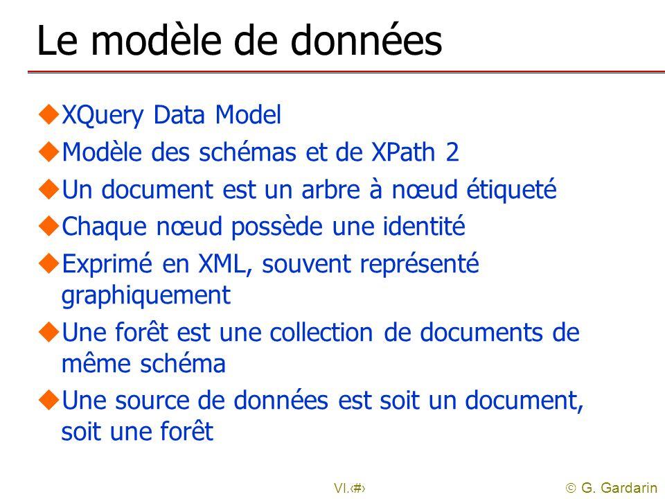 G. Gardarin VI.7 Le modèle de données uXQuery Data Model uModèle des schémas et de XPath 2 uUn document est un arbre à nœud étiqueté uChaque nœud poss