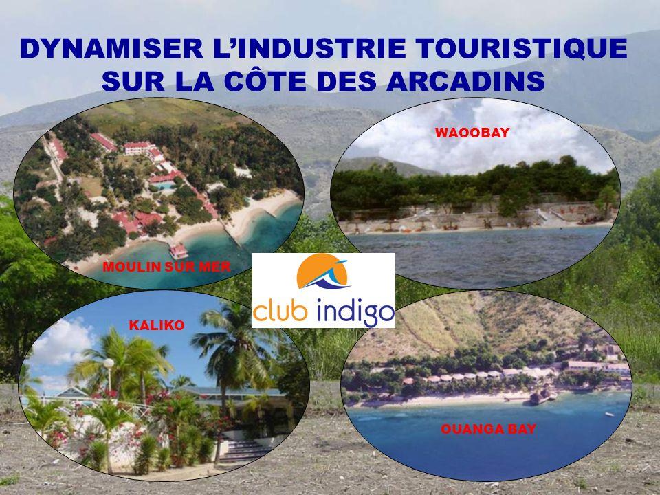 DYNAMISER LINDUSTRIE TOURISTIQUE SUR LA CÔTE DES ARCADINS WAOOBAY MOULIN SUR MER KALIKO OUANGA BAY