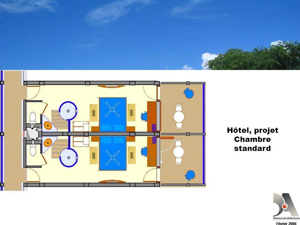Hôtel, projet Chambre standard