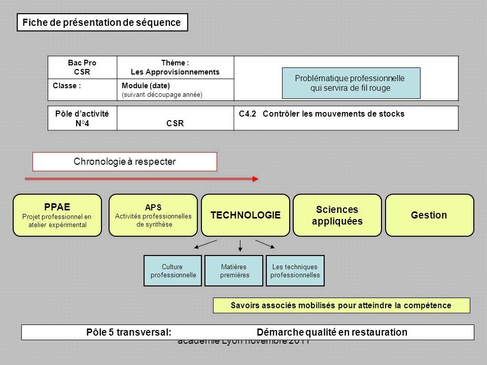 académie Lyon novembre 2011 Fiche de présentation de séquence Bac Pro CSR Thème : Les Approvisionnements Classe :Module (date) (suivant découpage anné