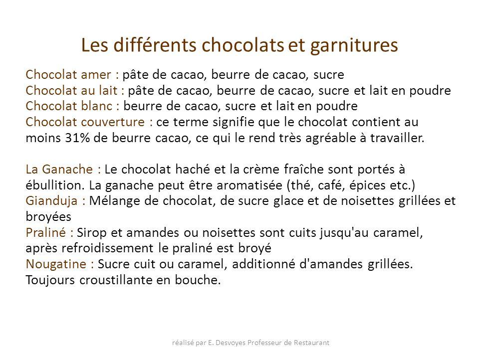 Les différents chocolats et garnitures réalisé par E. Desvoyes Professeur de Restaurant Chocolat amer : pâte de cacao, beurre de cacao, sucre Chocolat