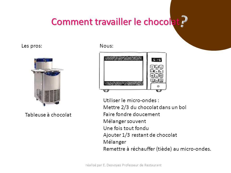 Comment travailler le chocolat Tableuse à chocolat Utiliser le micro-ondes : Mettre 2/3 du chocolat dans un bol Faire fondre doucement Mélanger souven