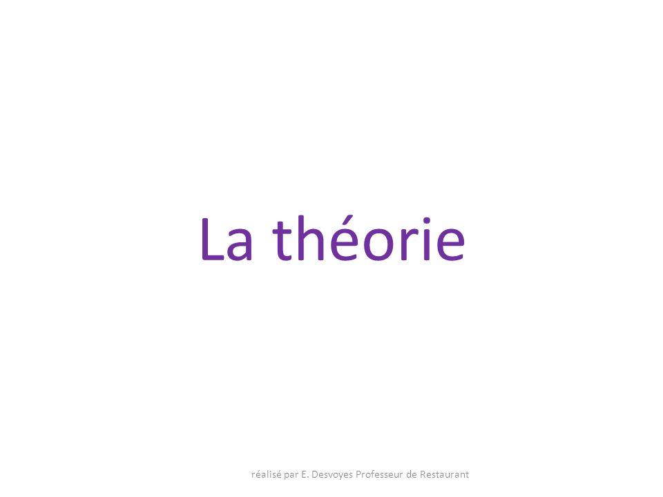 La théorie réalisé par E. Desvoyes Professeur de Restaurant