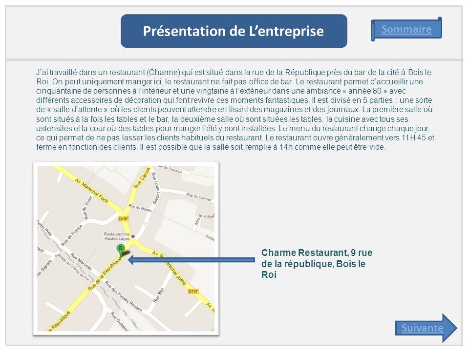 Présentation de Lentreprise Jai travaillé dans un restaurant (Charme) qui est situé dans la rue de la République près du bar de la cité à Bois le Roi.