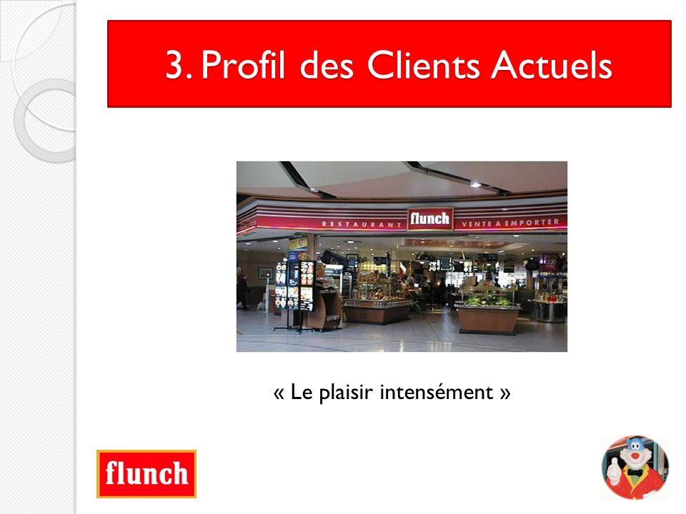3. Profil des Clients Actuels « Le plaisir intensément »