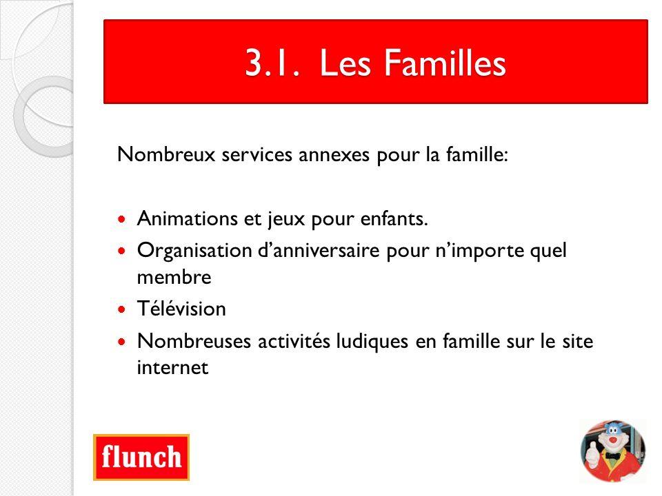 3.1. Les Familles Nombreux services annexes pour la famille: Animations et jeux pour enfants. Organisation danniversaire pour nimporte quel membre Tél