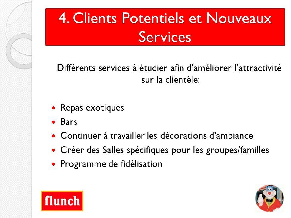 4. Clients Potentiels et Nouveaux Services Différents services à étudier afin daméliorer lattractivité sur la clientèle: Repas exotiques Bars Continue