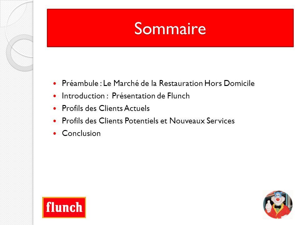 Sommaire Préambule : Le Marché de la Restauration Hors Domicile Introduction : Présentation de Flunch Profils des Clients Actuels Profils des Clients