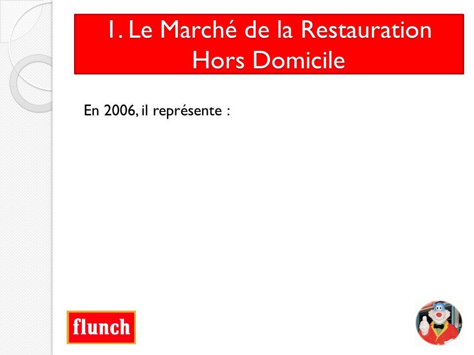 1. Le Marché de la Restauration Hors Domicile En 2006, il représente :