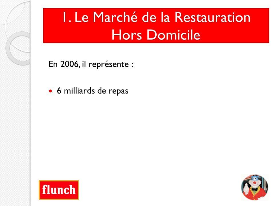 1. Le Marché de la Restauration Hors Domicile En 2006, il représente : 6 milliards de repas