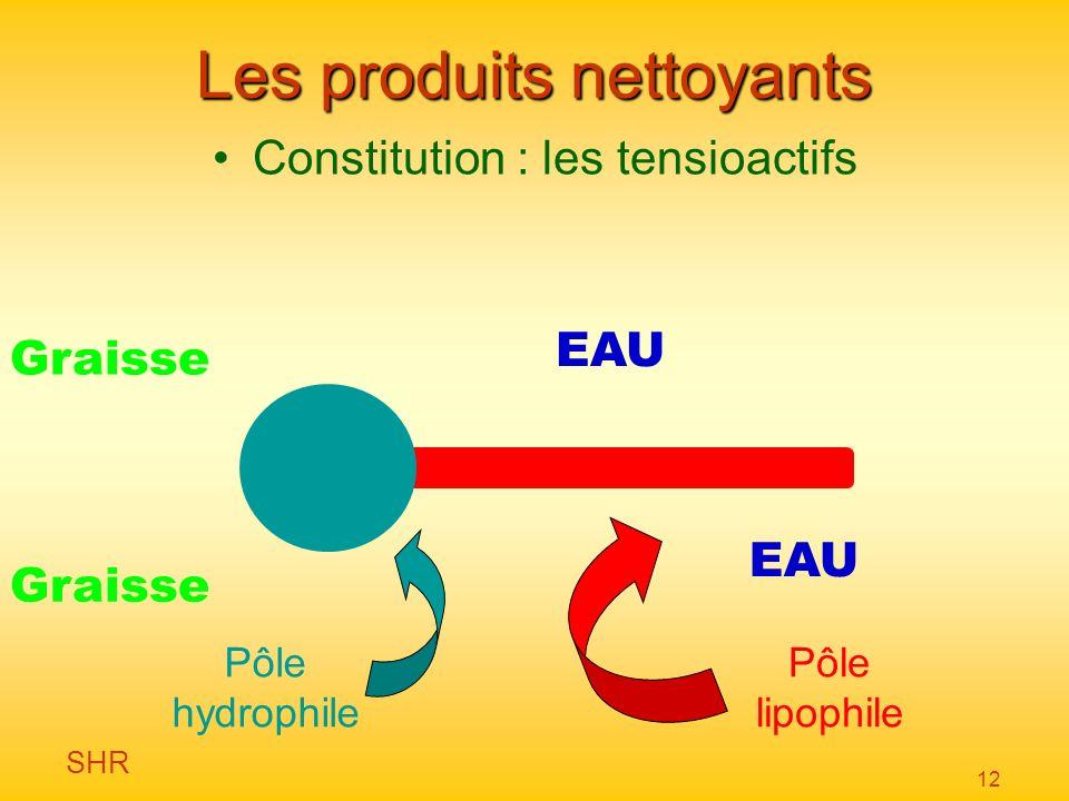 SHR 12 Les produits nettoyants Constitution : les tensioactifs Pôle hydrophile Pôle lipophile EAU Graisse