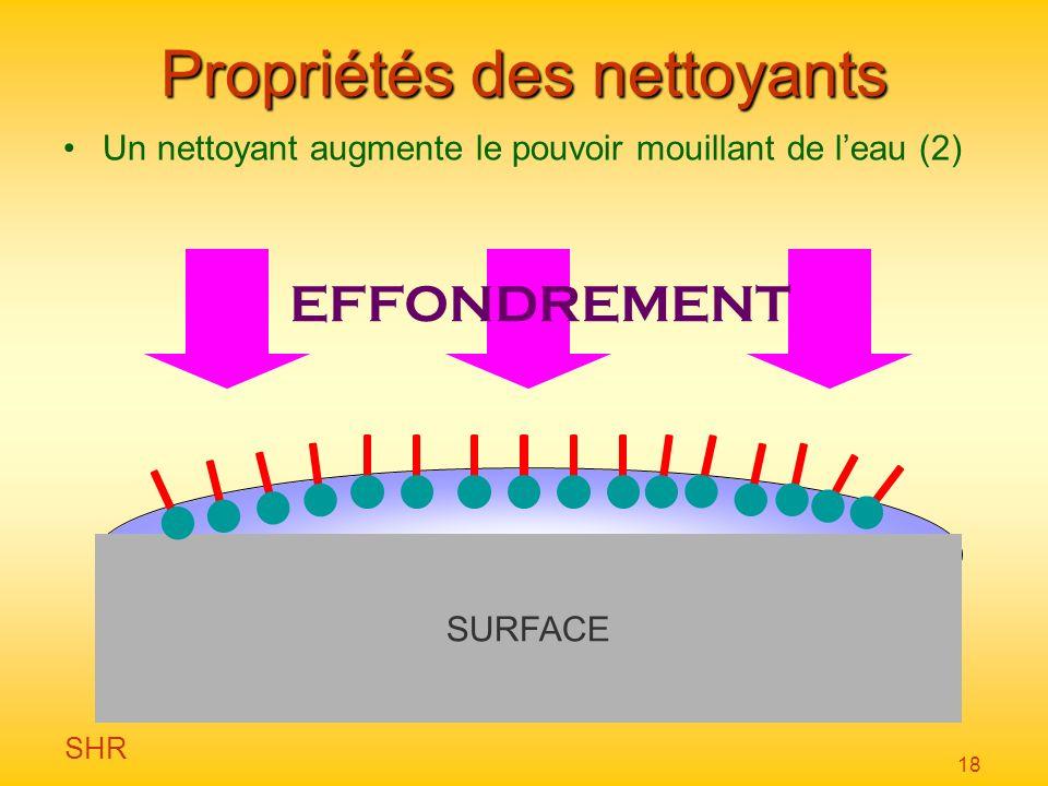 SHR 18 Propriétés des nettoyants Un nettoyant augmente le pouvoir mouillant de leau (2) SURFACE EFFONDREMENT