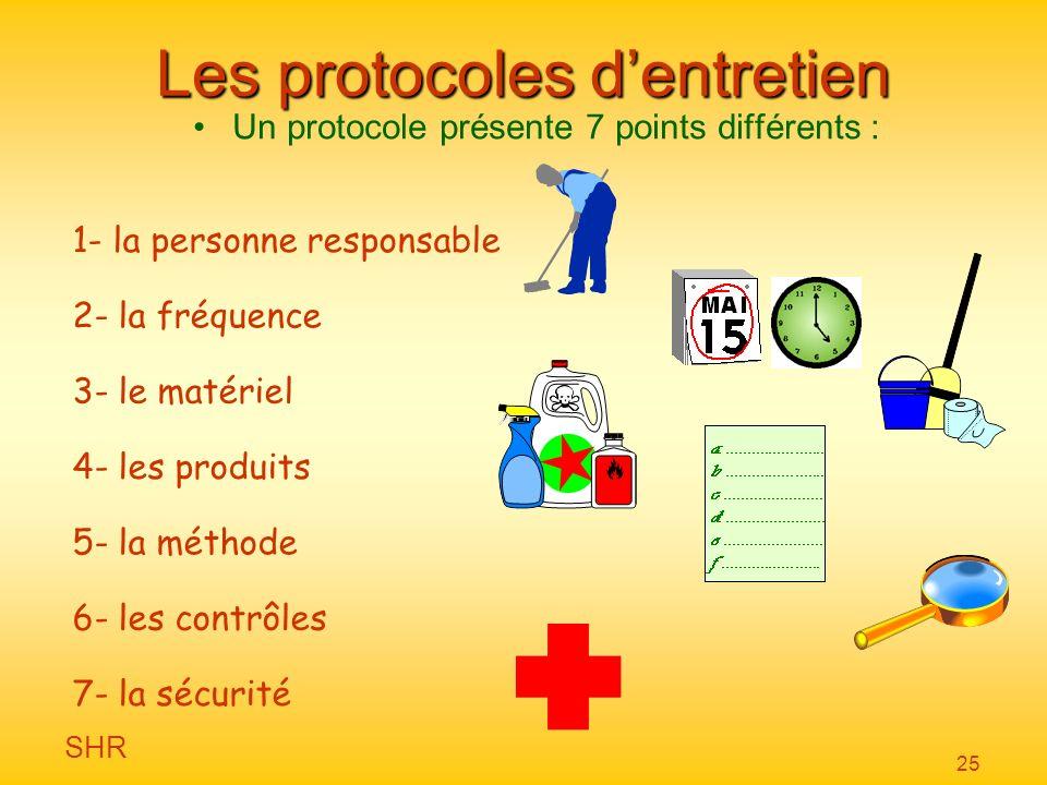 SHR 25 Les protocoles dentretien Un protocole présente 7 points différents : 1- la personne responsable 2- la fréquence 3- le matériel 4- les produits