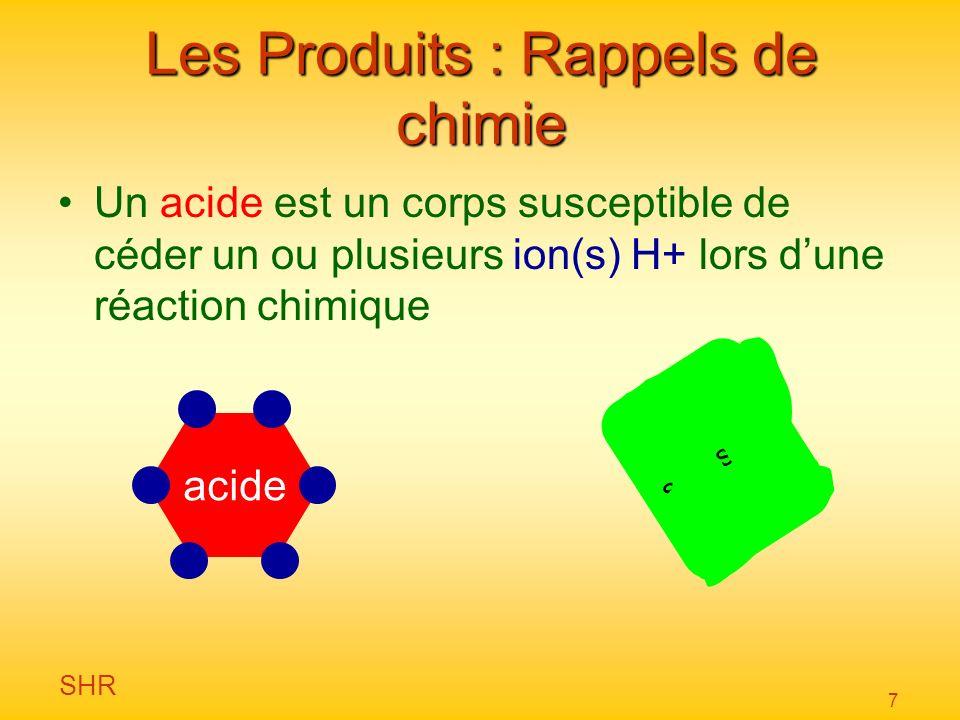 SHR 7 Les Produits : Rappels de chimie Un acide est un corps susceptible de céder un ou plusieurs ion(s) H+ lors dune réaction chimique acide salissur