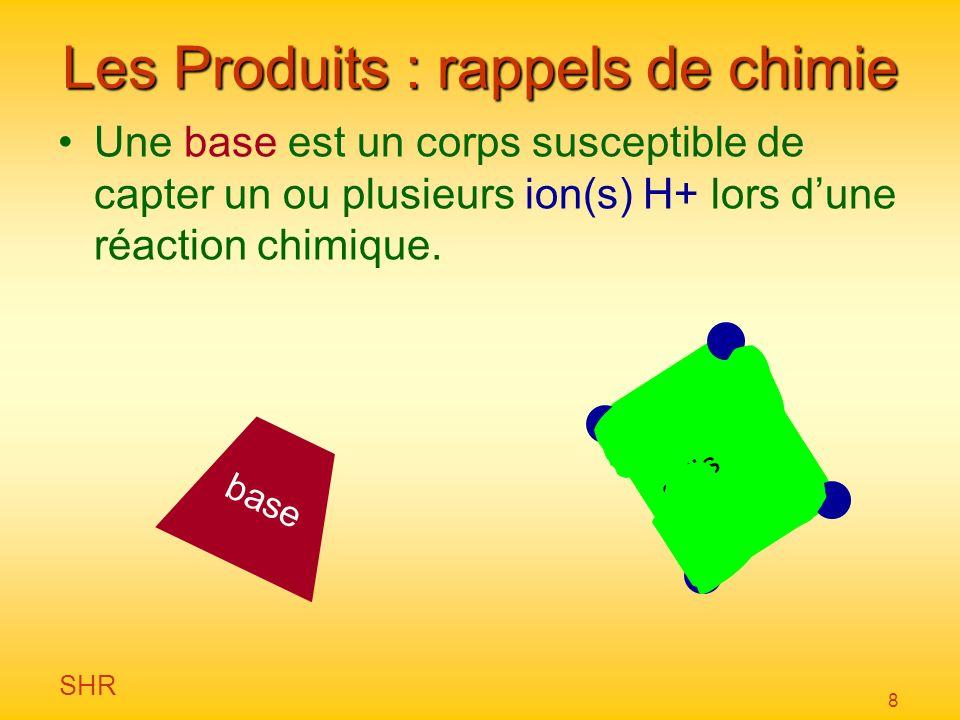 SHR 8 Les Produits : rappels de chimie Une base est un corps susceptible de capter un ou plusieurs ion(s) H+ lors dune réaction chimique. salissure ba