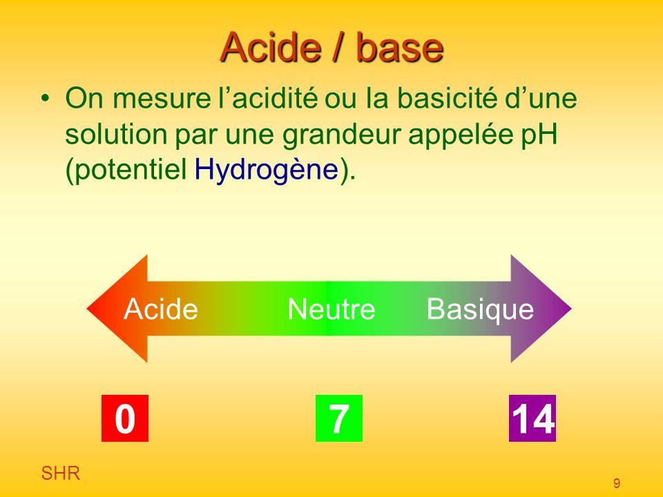 SHR 9 Acide / base On mesure lacidité ou la basicité dune solution par une grandeur appelée pH (potentiel Hydrogène). AcideBasique 0147 Neutre