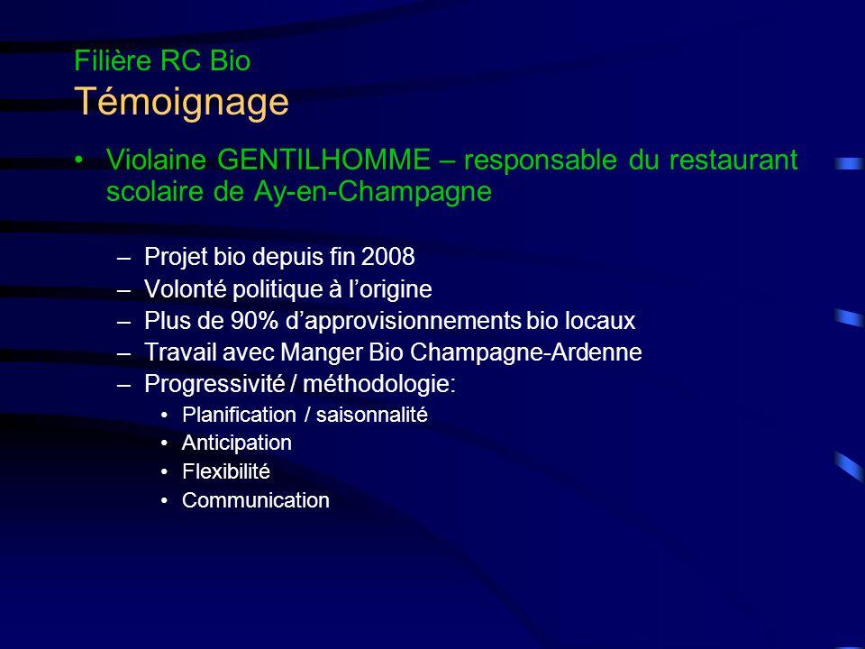 Filière RC Bio Témoignage Violaine GENTILHOMME – responsable du restaurant scolaire de Ay-en-Champagne –Projet bio depuis fin 2008 –Volonté politique