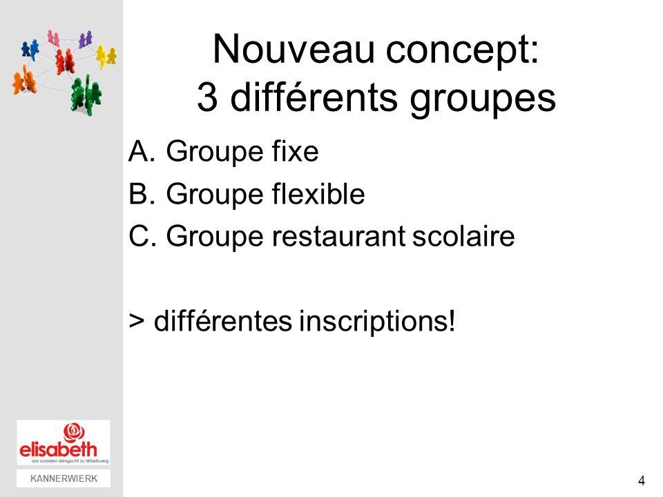 KANNERWIERK Nouveau concept: 3 différents groupes A.Groupe fixe B.Groupe flexible C.Groupe restaurant scolaire > différentes inscriptions.