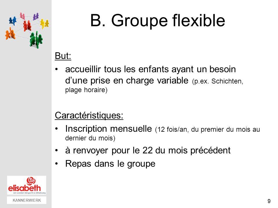KANNERWIERK B. Groupe flexible But: accueillir tous les enfants ayant un besoin dune prise en charge variable (p.ex. Schichten, plage horaire) Caracté