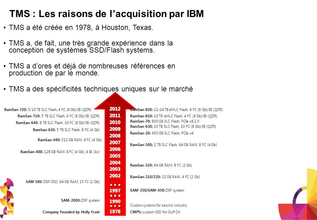 TMS : Les raisons de lacquisition par IBM TMS a été créée en 1978, à Houston, Texas. TMS a, de fait, une très grande expérience dans la conception de