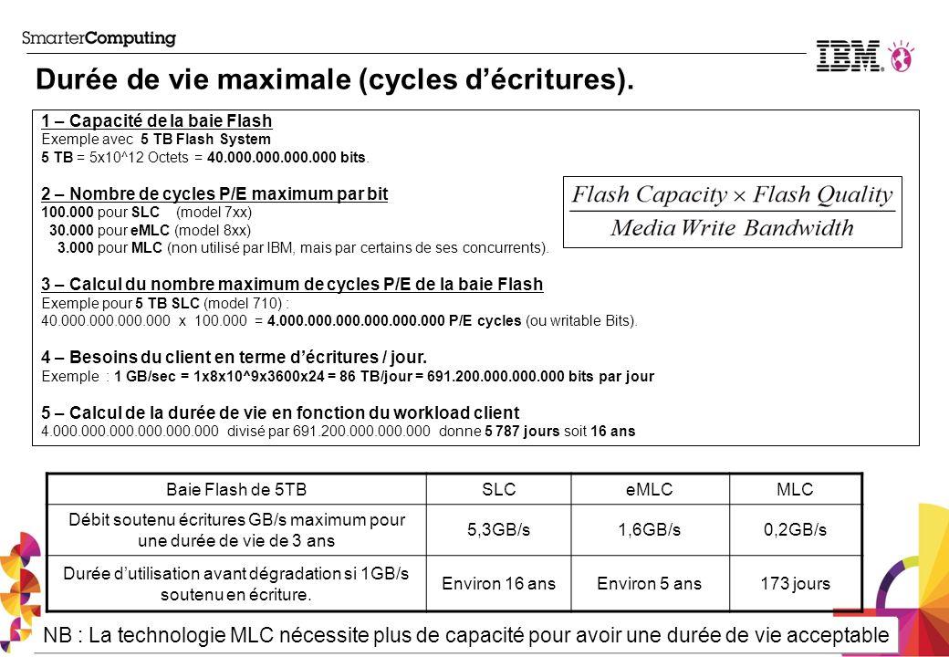Durée de vie maximale (cycles décritures). 1 – Capacité de la baie Flash Exemple avec 5 TB Flash System 5 TB = 5x10^12 Octets = 40.000.000.000.000 bit