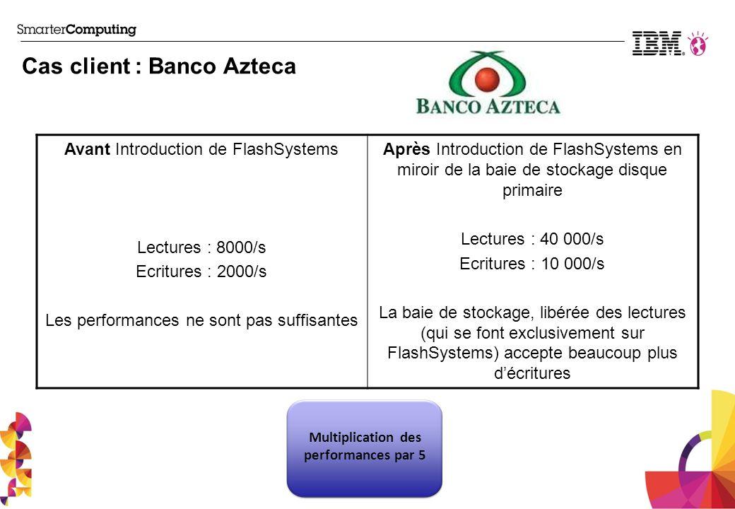 Cas client : Banco Azteca Avant Introduction de FlashSystems Lectures : 8000/s Ecritures : 2000/s Les performances ne sont pas suffisantes Après Intro