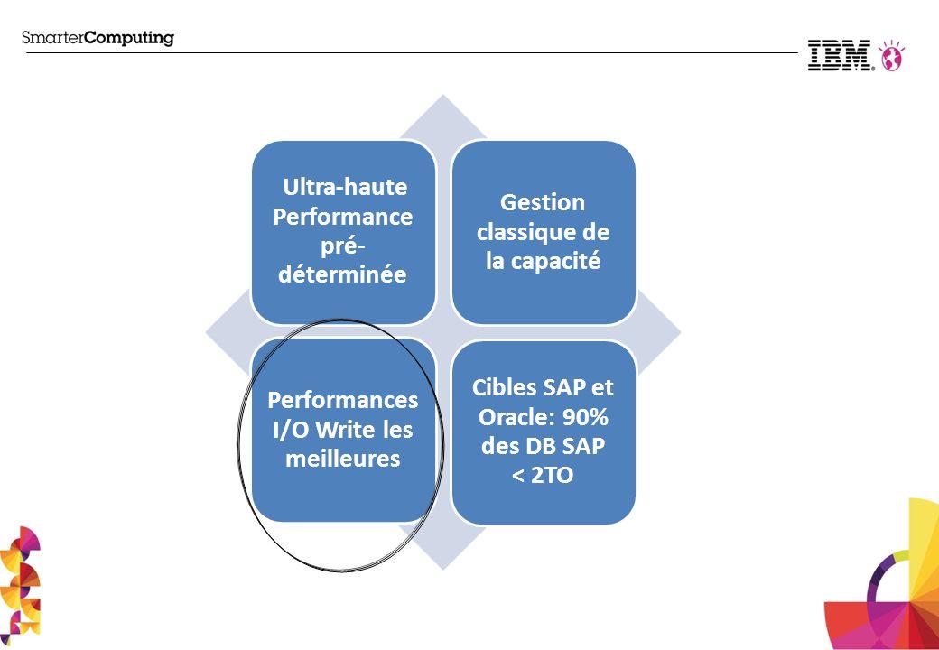 Ultra-haute Performance pré- déterminée Gestion classique de la capacité Performance s I/O Write les meilleures Cibles SAP et Oracle: 90% des DB SAP <