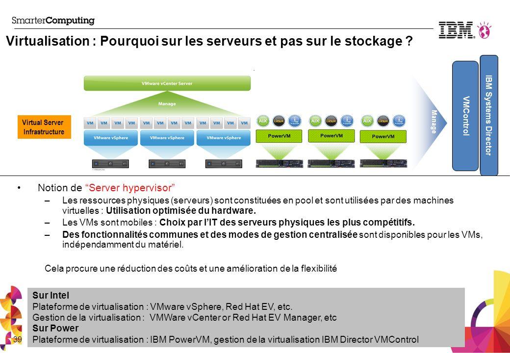 IBM Systems Director 39 Virtual Server Infrastructure Manage VMControl Virtualisation : Pourquoi sur les serveurs et pas sur le stockage ? Notion de S
