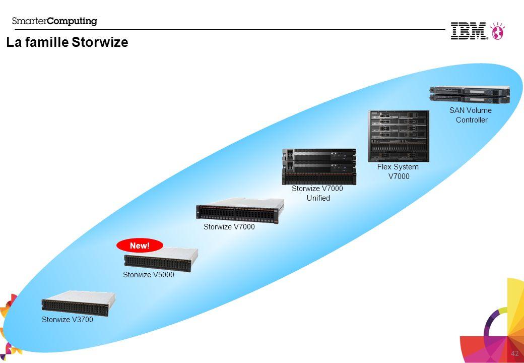 Storwize V7000 Storwize V7000 Unified Storwize V3700 Flex System V7000 SAN Volume Controller Storwize V5000 New! 42 La famille Storwize
