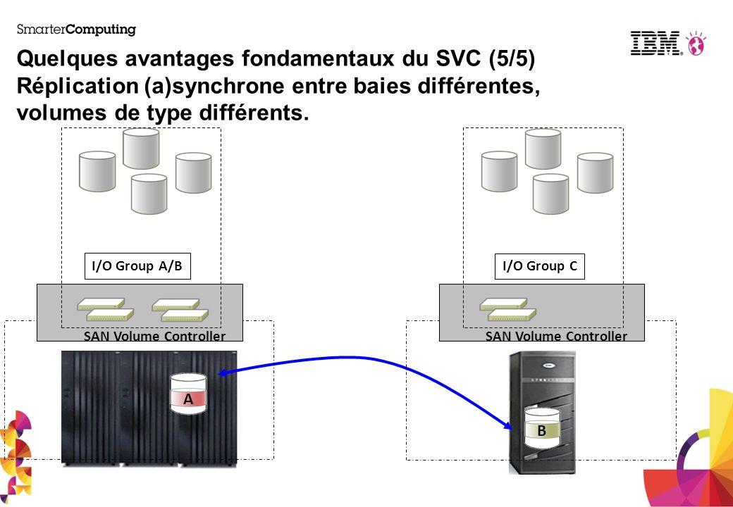 I/O Group A/B SAN Volume Controller Quelques avantages fondamentaux du SVC (5/5) Réplication (a)synchrone entre baies différentes, volumes de type dif