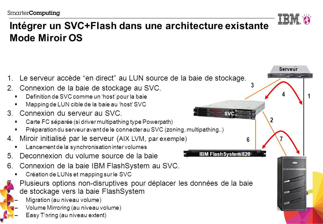 1.Le serveur accède en direct au LUN source de la baie de stockage. 2.Connexion de la baie de stockage au SVC. Definition de SVC comme un host pour la