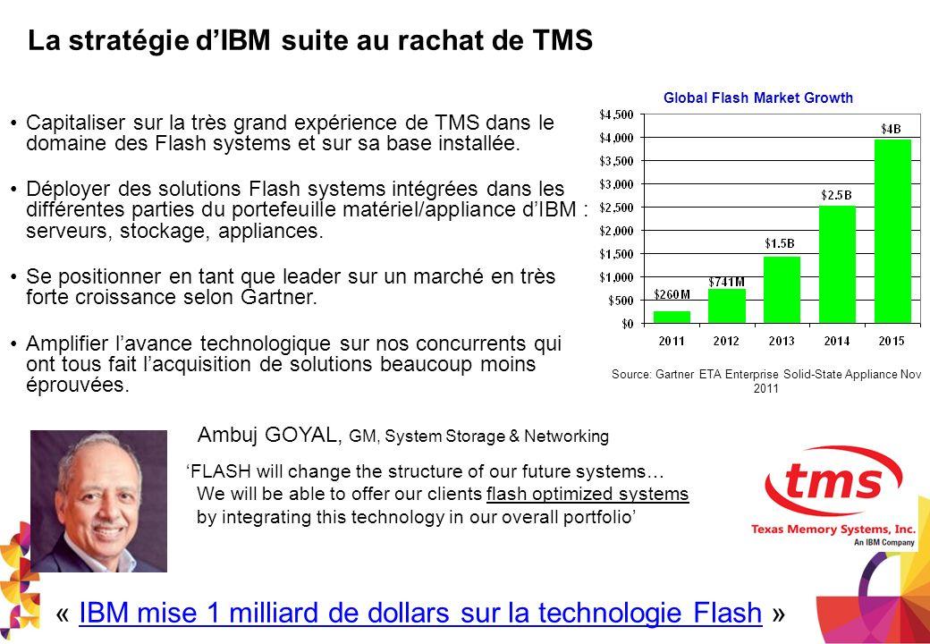 La stratégie dIBM suite au rachat de TMS Source: Gartner ETA Enterprise Solid-State Appliance Nov 2011 Capitaliser sur la très grand expérience de TMS