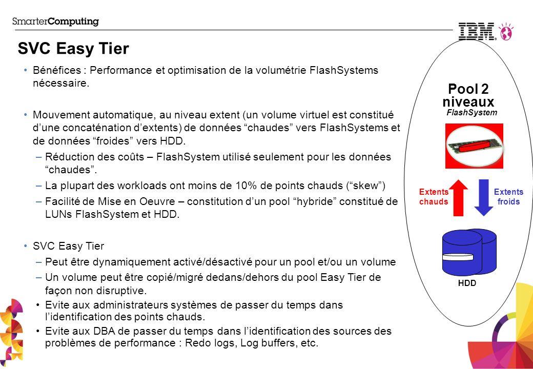 53 Bénéfices : Performance et optimisation de la volumétrie FlashSystems nécessaire. Mouvement automatique, au niveau extent (un volume virtuel est co