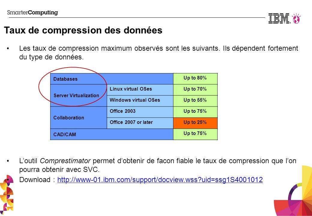 Les taux de compression maximum observés sont les suivants. Ils dépendent fortement du type de données. Loutil Comprestimator permet dobtenir de facon