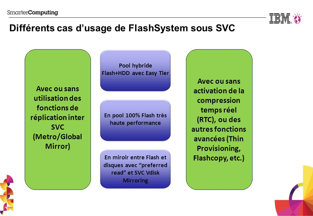 Différents cas dusage de FlashSystem sous SVC Pool hybride Flash+HDD avec Easy Tier En pool 100% Flash très haute performance En miroir entre Flash et disques avec preferred read et SVC Vdisk Mirroring Avec ou sans activation de la compression temps réel (RTC), ou des autres fonctions avancées (Thin Provisioning, Flashcopy, etc.) Avec ou sans utilisation des fonctions de réplication inter SVC (Metro/Global Mirror)