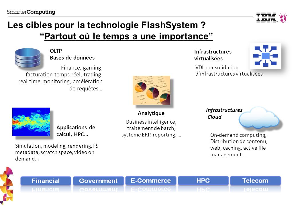 On-demand computing, Distribution de contenu, web, caching, active file management… Finance, gaming, facturation temps réel, trading, real-time monitoring, accélération de requêtes… VDI, consolidation dinfrastructures virtualisées Simulation, modeling, rendering, FS metadata, scratch space, video on demand… Business intelligence, traitement de batch, système ERP, reporting, … Les cibles pour la technologie FlashSystem ?Partout où le temps a une importance Applications de calcul, HPC… Analytique Infrastructures Cloud Infrastructures virtualisées OLTP Bases de données