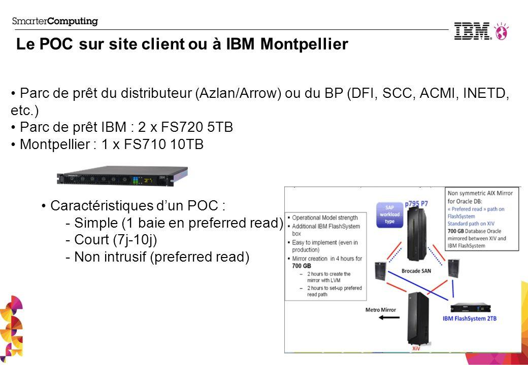Le POC sur site client ou à IBM Montpellier Parc de prêt du distributeur (Azlan/Arrow) ou du BP (DFI, SCC, ACMI, INETD, etc.) Parc de prêt IBM : 2 x F