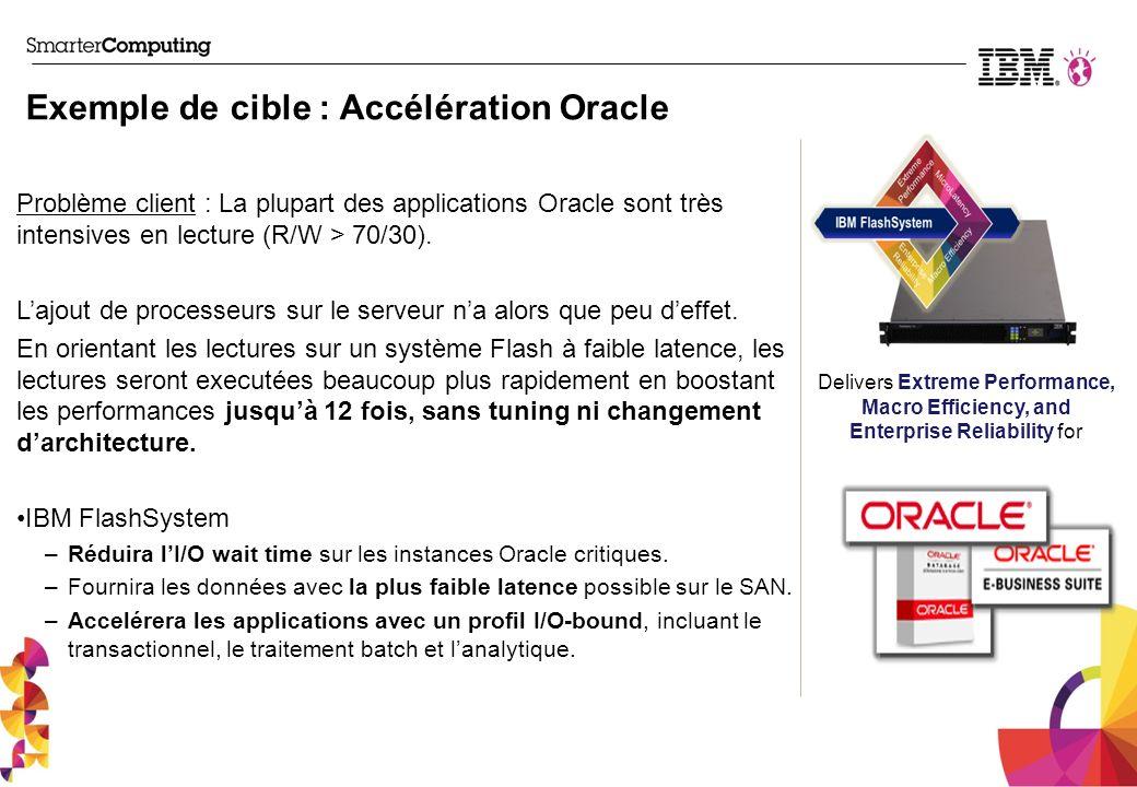 Exemple de cible : Accélération Oracle Problème client : La plupart des applications Oracle sont très intensives en lecture (R/W > 70/30). Lajout de p