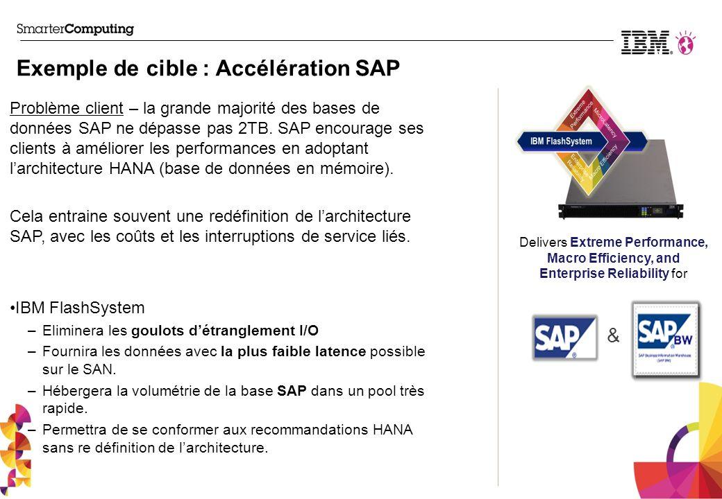 Problème client – la grande majorité des bases de données SAP ne dépasse pas 2TB. SAP encourage ses clients à améliorer les performances en adoptant l