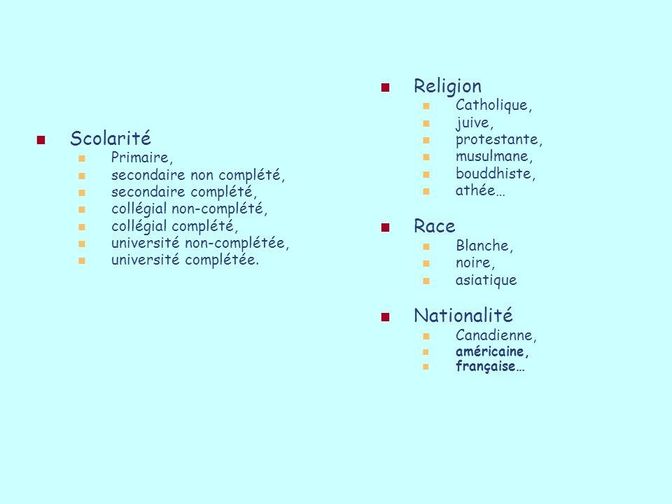 Scolarité Primaire, secondaire non complété, secondaire complété, collégial non-complété, collégial complété, université non-complétée, université com