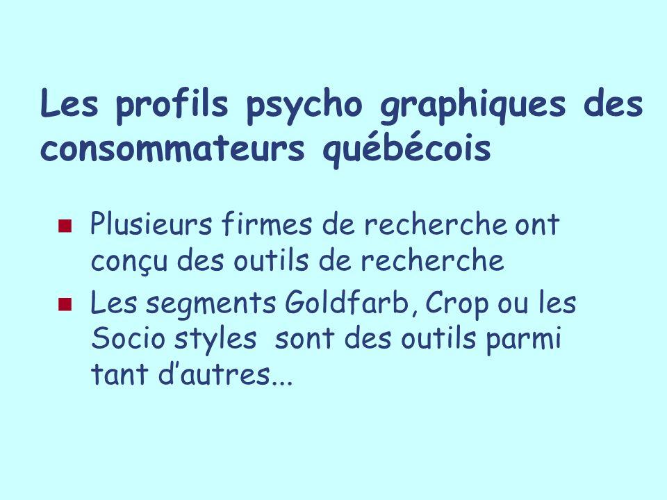 Les profils psycho graphiques des consommateurs québécois Plusieurs firmes de recherche ont conçu des outils de recherche Les segments Goldfarb, Crop