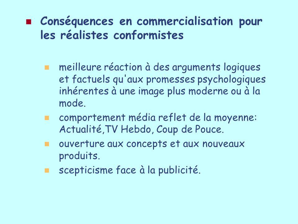 Conséquences en commercialisation pour les réalistes conformistes meilleure réaction à des arguments logiques et factuels qu'aux promesses psychologiq