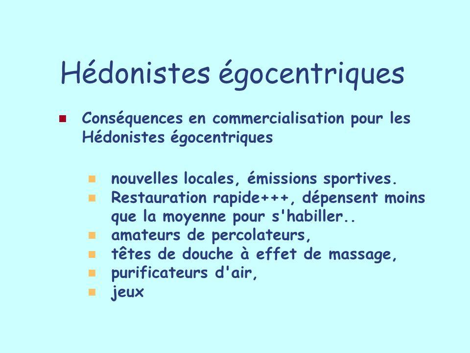 Conséquences en commercialisation pour les Hédonistes égocentriques nouvelles locales, émissions sportives. Restauration rapide+++, dépensent moins qu