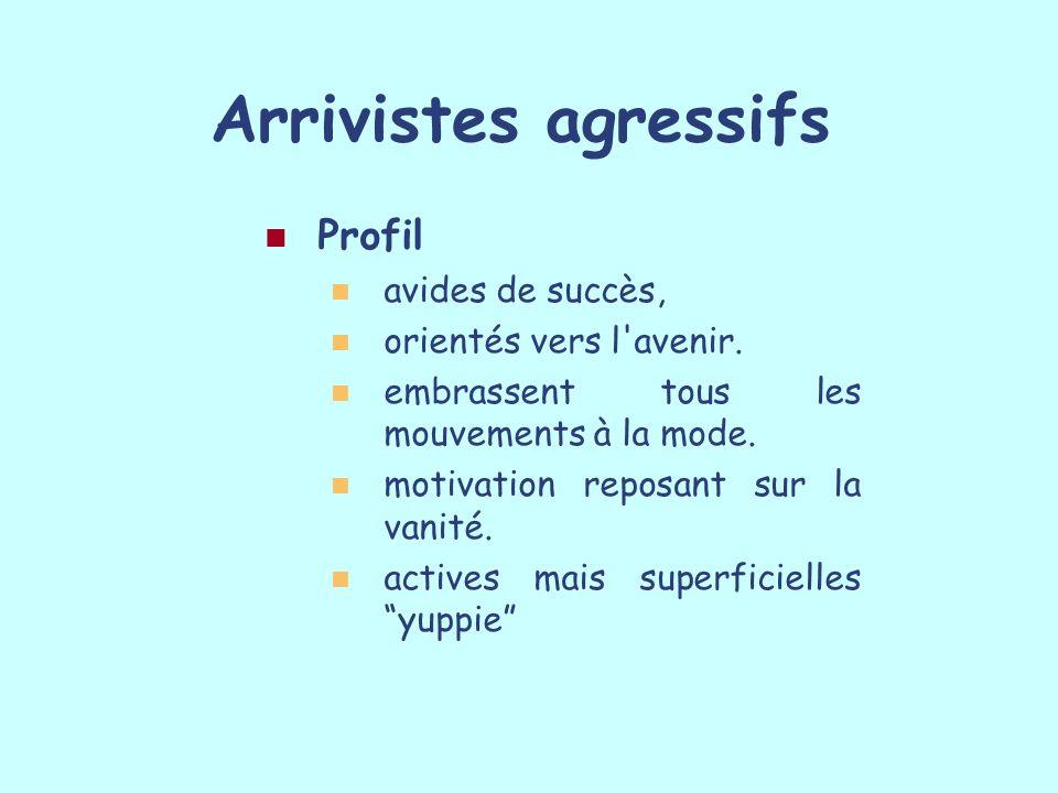 Arrivistes agressifs Profil avides de succès, orientés vers l'avenir. embrassent tous les mouvements à la mode. motivation reposant sur la vanité. act