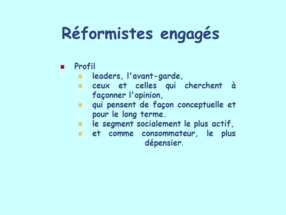 Réformistes engagés Profil leaders, l'avant-garde, ceux et celles qui cherchent à façonner l'opinion, qui pensent de façon conceptuelle et pour le lon
