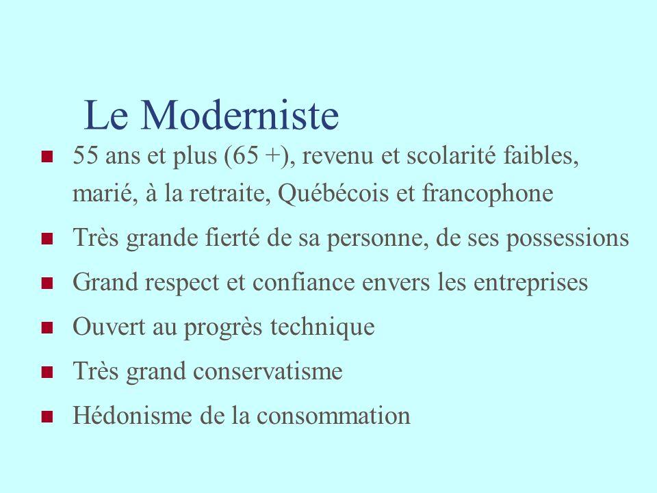Le Moderniste 55 ans et plus (65 +), revenu et scolarité faibles, marié, à la retraite, Québécois et francophone Très grande fierté de sa personne, de