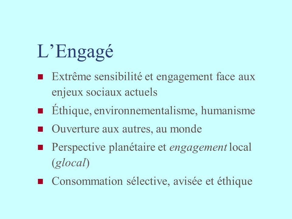 LEngagé Extrême sensibilité et engagement face aux enjeux sociaux actuels Éthique, environnementalisme, humanisme Ouverture aux autres, au monde Persp