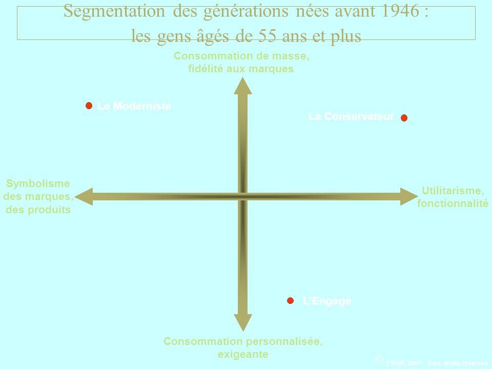 Segmentation des générations nées avant 1946 : les gens âgés de 55 ans et plus Symbolisme des marques, des produits Utilitarisme, fonctionnalité Conso