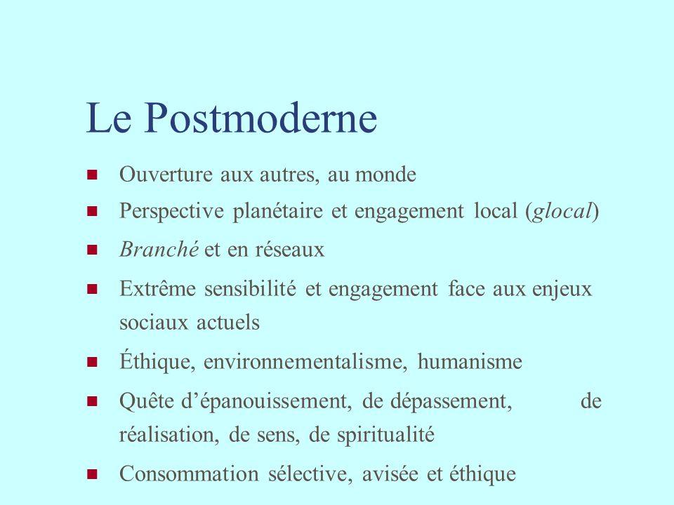Le Postmoderne Ouverture aux autres, au monde Perspective planétaire et engagement local (glocal) Branché et en réseaux Extrême sensibilité et engagem